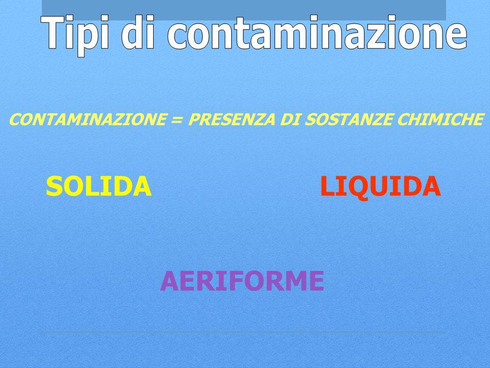 Tipi di contaminazione CONTAMINAZIONE = PRESENZA DI SOSTANZE CHIMICHE
