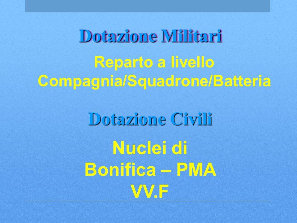 Nuclei di Bonifica – PMA VV.F