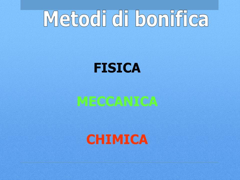 Metodi di bonifica FISICA MECCANICA CHIMICA