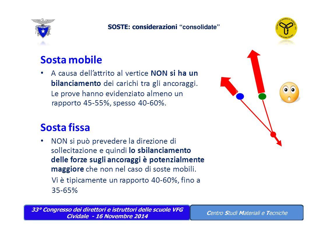 Sosta mobile Sosta fissa