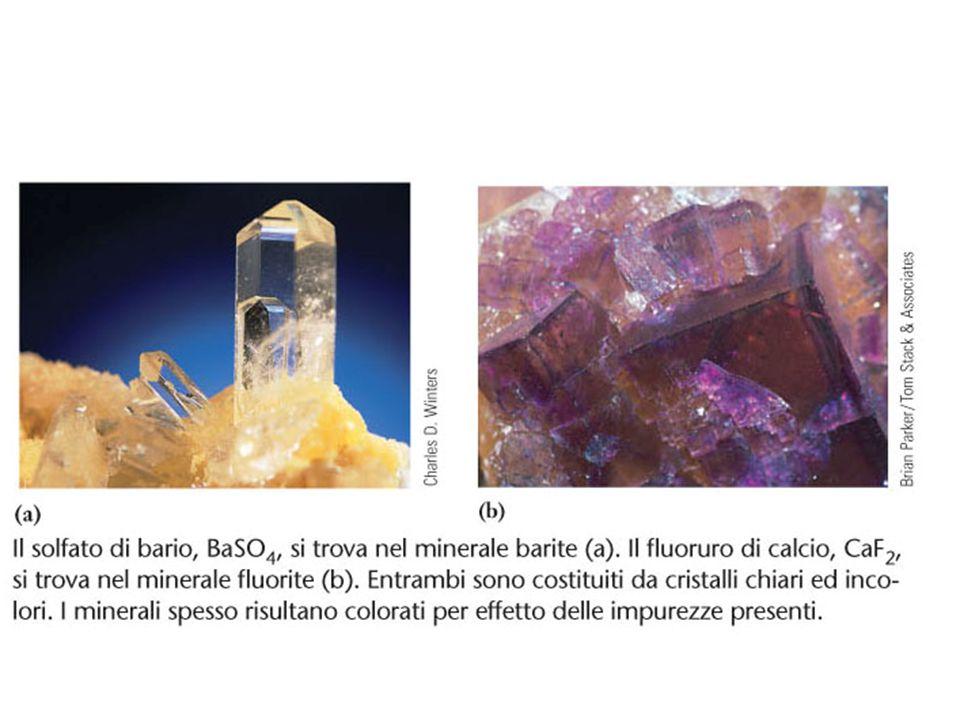 Il solfato di bario, si trova nel minerale barite