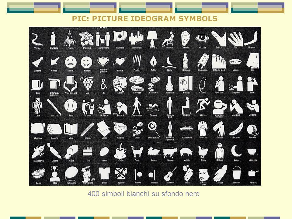 PIC: PICTURE IDEOGRAM SYMBOLS