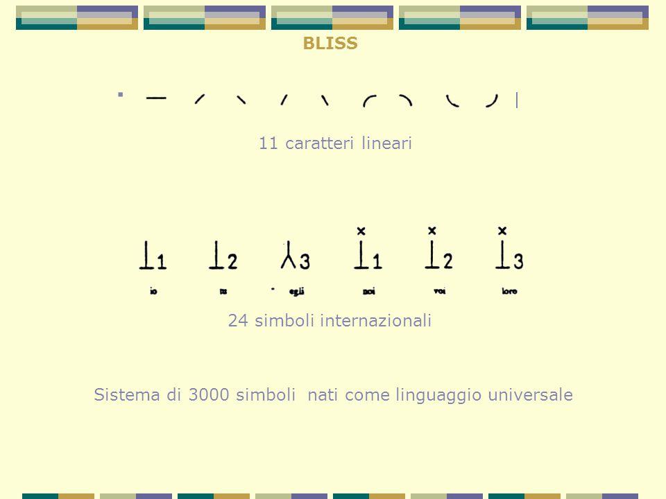. BLISS 11 caratteri lineari 24 simboli internazionali