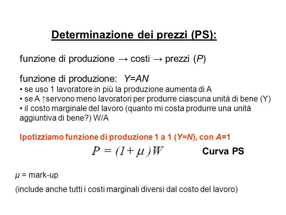 Determinazione dei prezzi (PS):