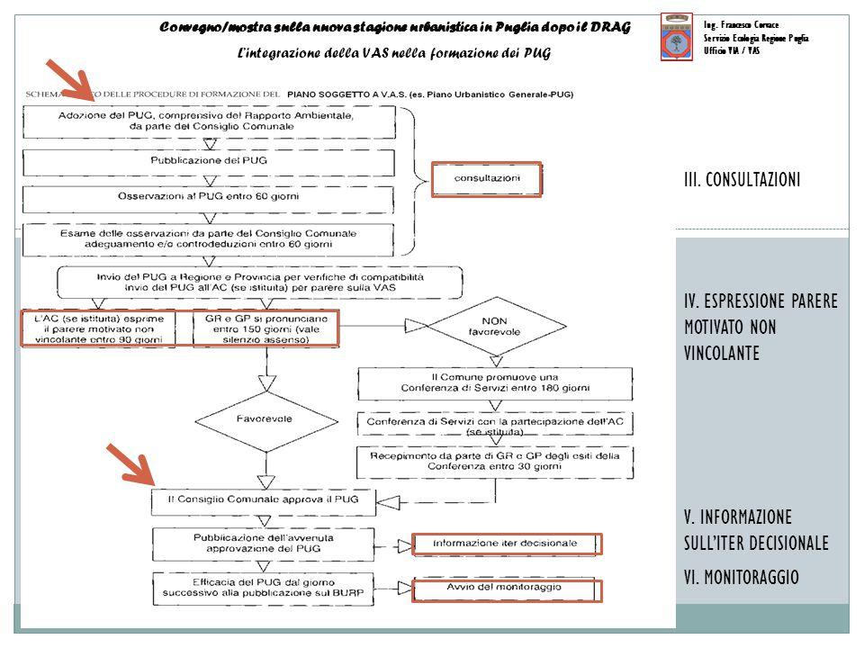 L'integrazione della VAS nella formazione dei PUG