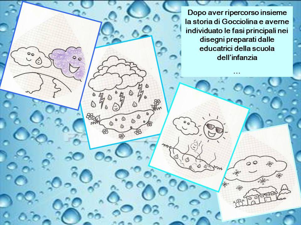 Dopo aver ripercorso insieme la storia di Gocciolina e averne individuato le fasi principali nei disegni preparati dalle educatrici della scuola dell'infanzia