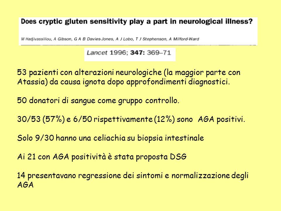 53 pazienti con alterazioni neurologiche (la maggior parte con Atassia) da causa ignota dopo approfondimenti diagnostici.