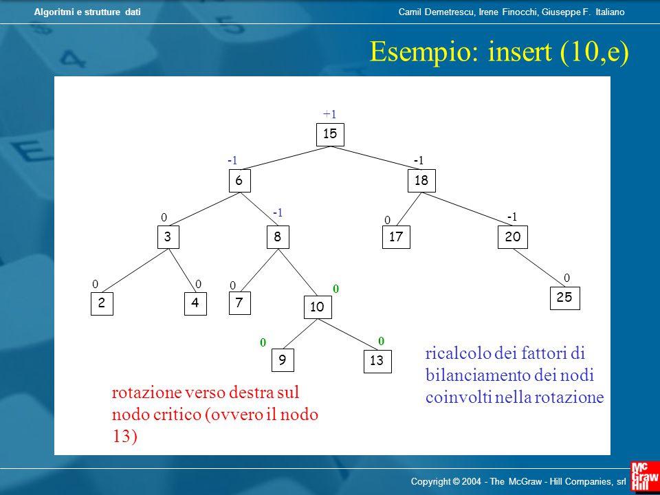 Esempio: insert (10,e) +1. 15. -1. -1. 6. 18. -1. -1. 3. 8. 17. 20. 25. 2. 4. 7. 10.