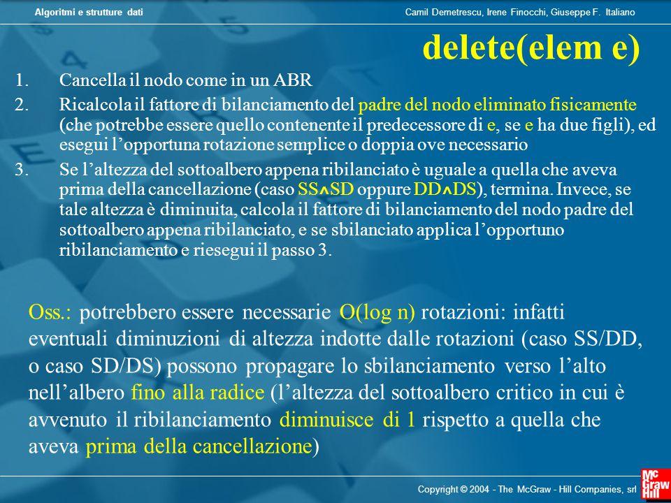 delete(elem e) Cancella il nodo come in un ABR.