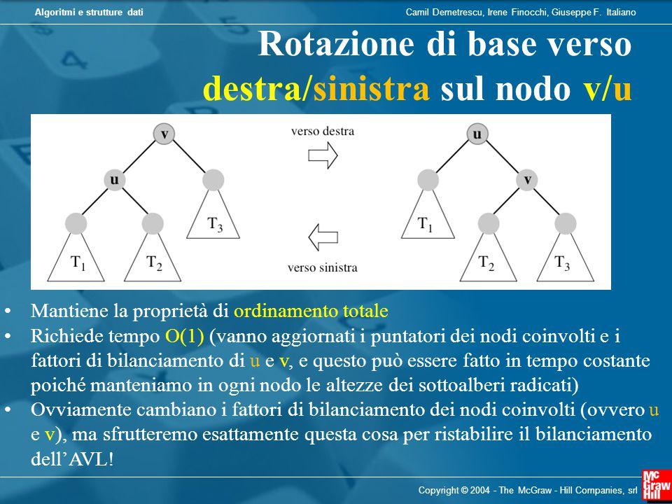 Rotazione di base verso destra/sinistra sul nodo v/u