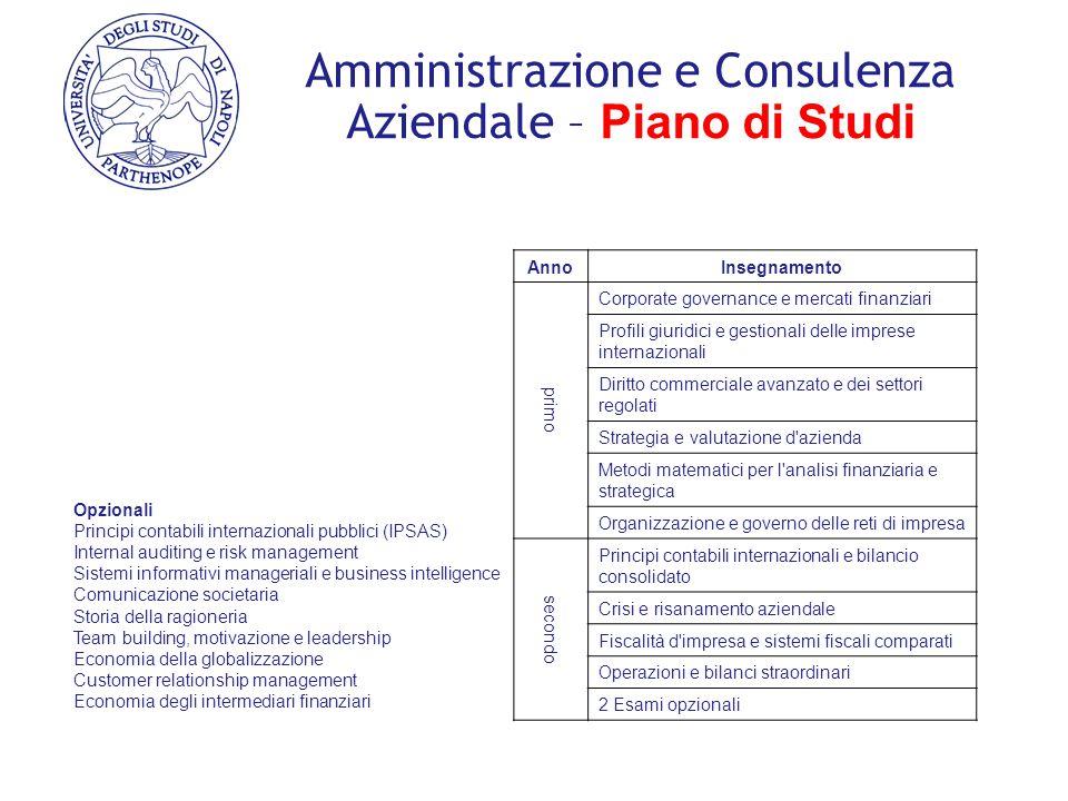 Amministrazione e Consulenza Aziendale – Piano di Studi