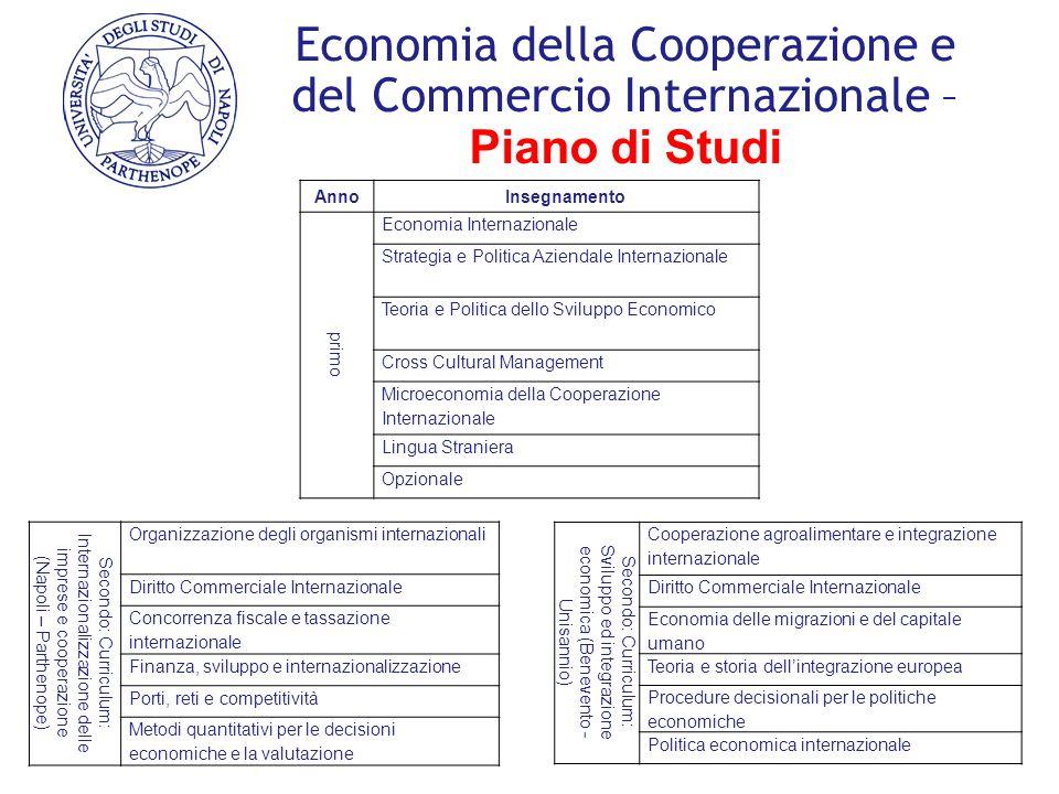 Economia della Cooperazione e del Commercio Internazionale – Piano di Studi
