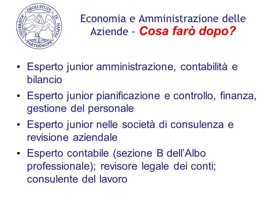 Economia e Amministrazione delle Aziende - Cosa farò dopo