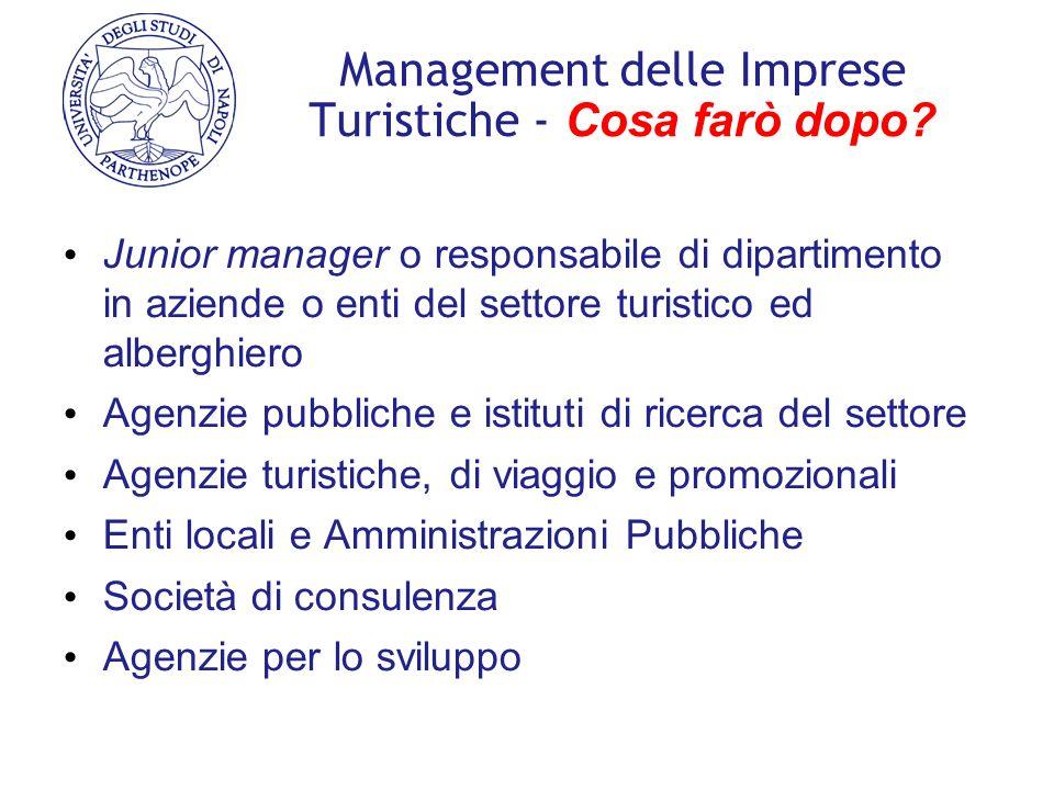 Management delle Imprese Turistiche - Cosa farò dopo
