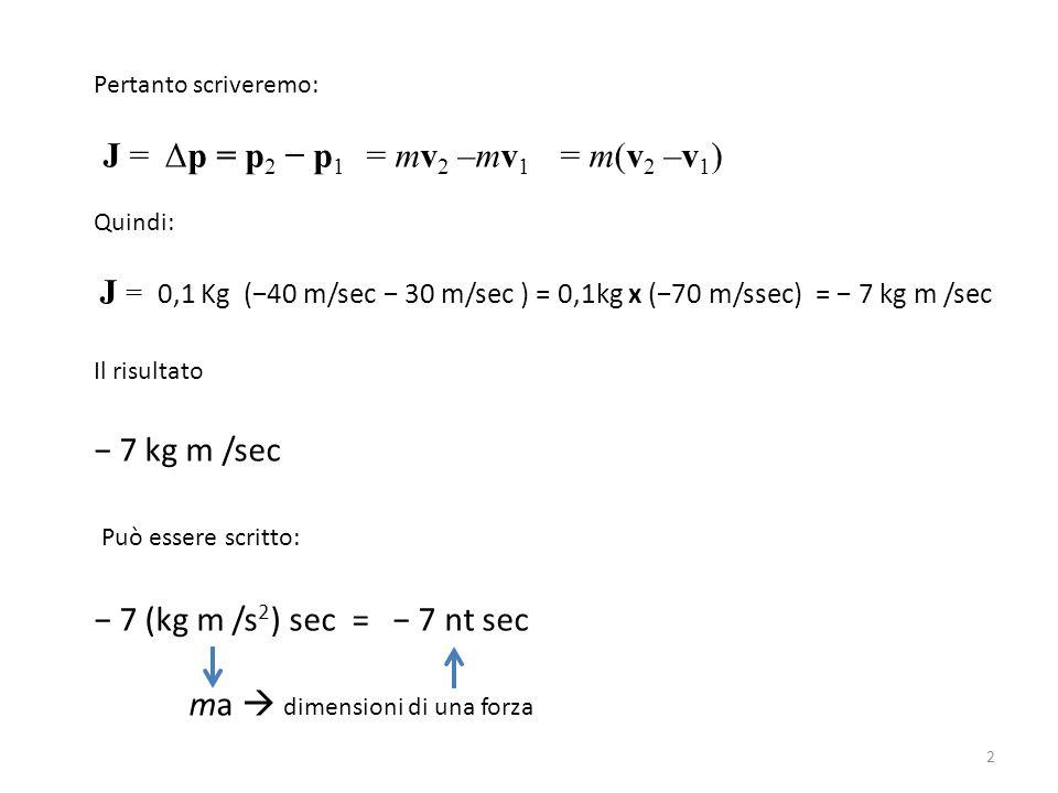 J = Δp = p2 − p1 = mv2 –mv1 = m(v2 –v1)