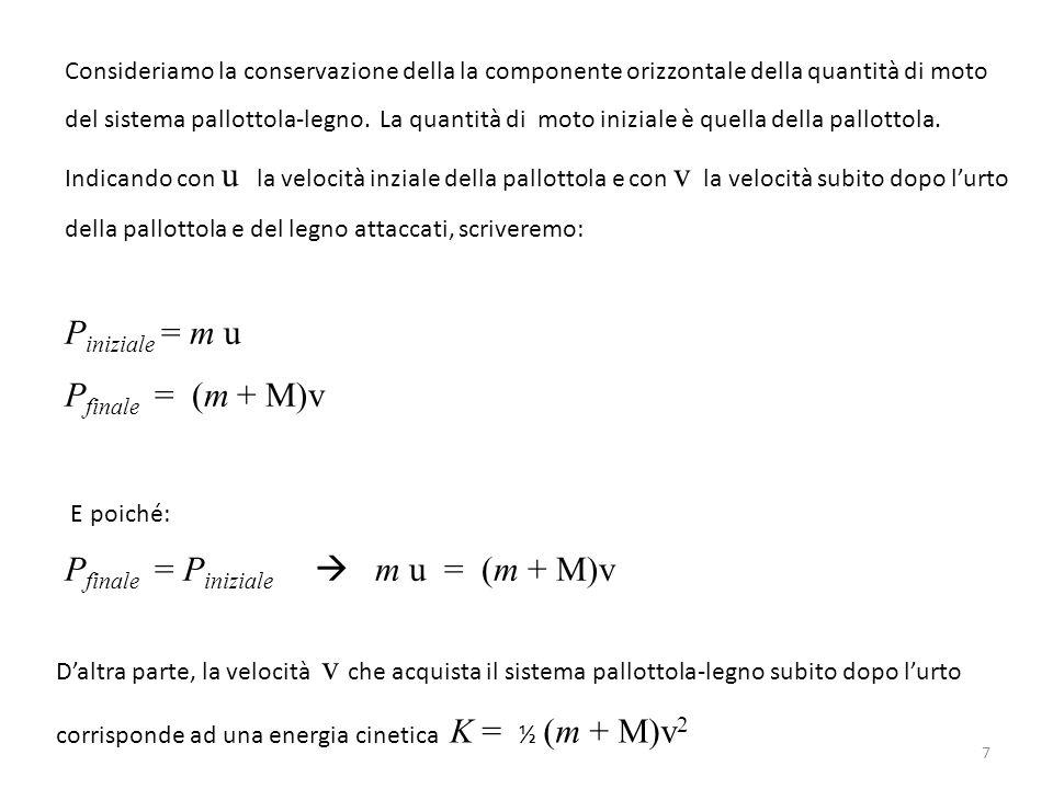 Pfinale = Piniziale  m u = (m + M)v
