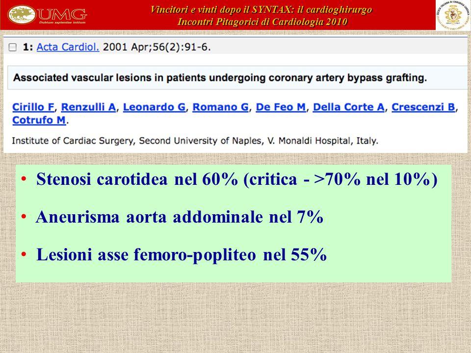 Stenosi carotidea nel 60% (critica - >70% nel 10%)