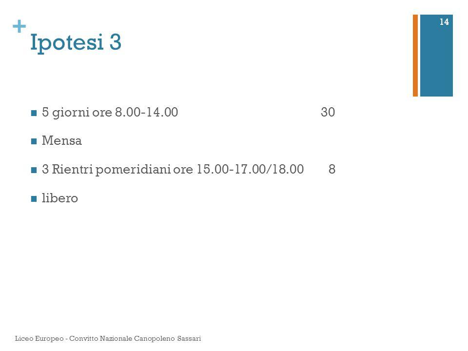 Ipotesi 3 5 giorni ore 8.00-14.00 30 Mensa