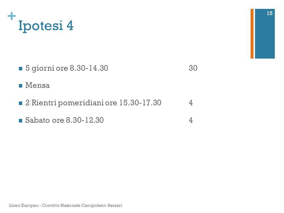 Ipotesi 4 5 giorni ore 8.30-14.30 30 Mensa
