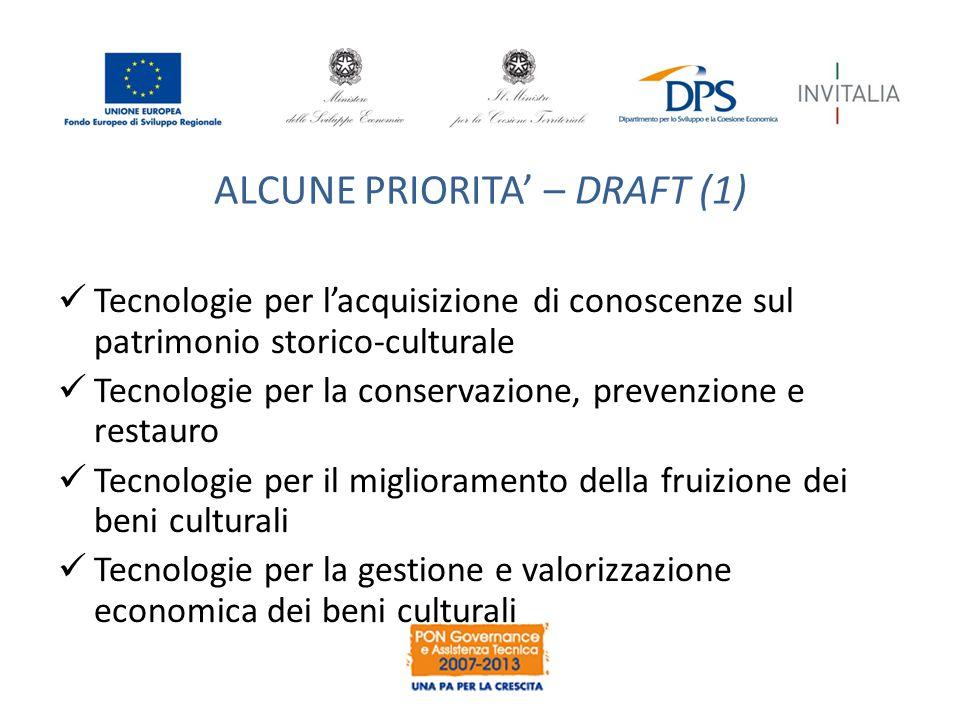 ALCUNE PRIORITA' – DRAFT (1)