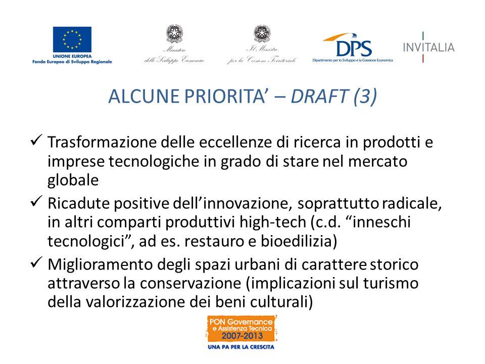 ALCUNE PRIORITA' – DRAFT (3)