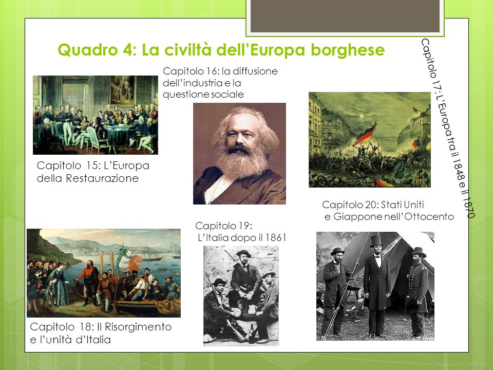 Quadro 4: La civiltà dell'Europa borghese