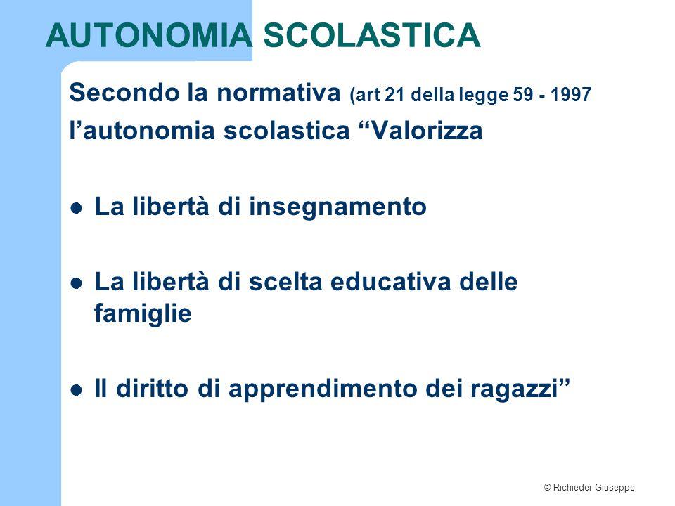 AUTONOMIA SCOLASTICA Secondo la normativa (art 21 della legge 59 - 1997. l'autonomia scolastica Valorizza.