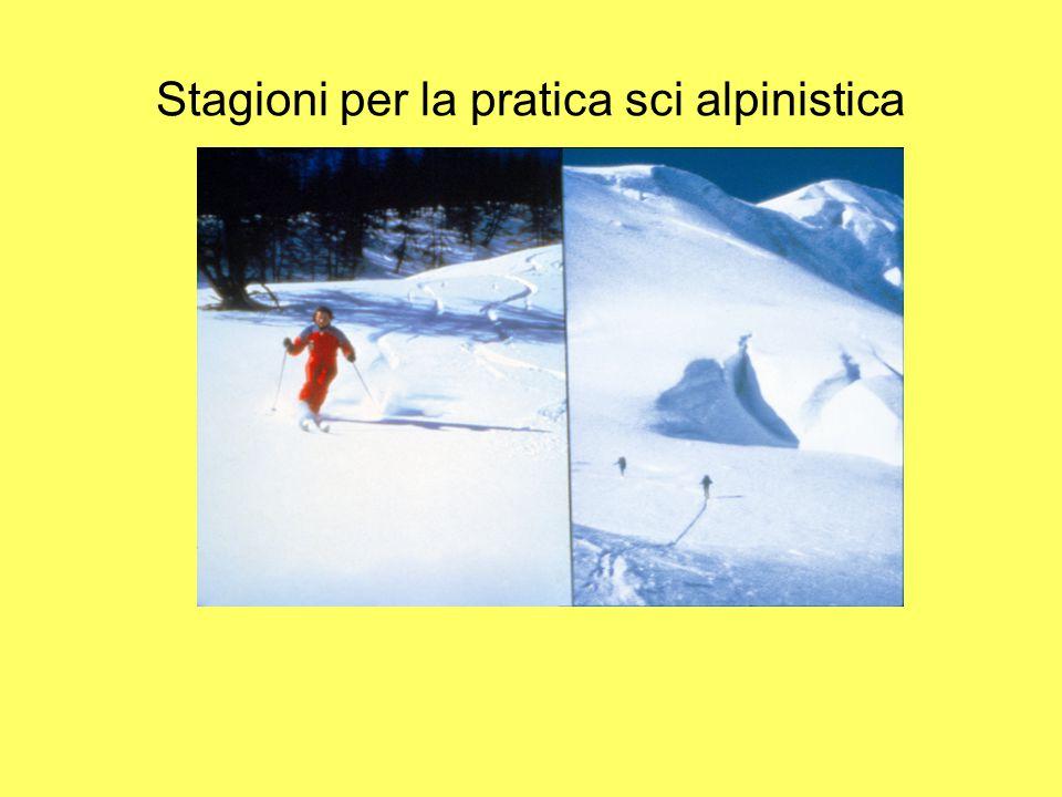Stagioni per la pratica sci alpinistica