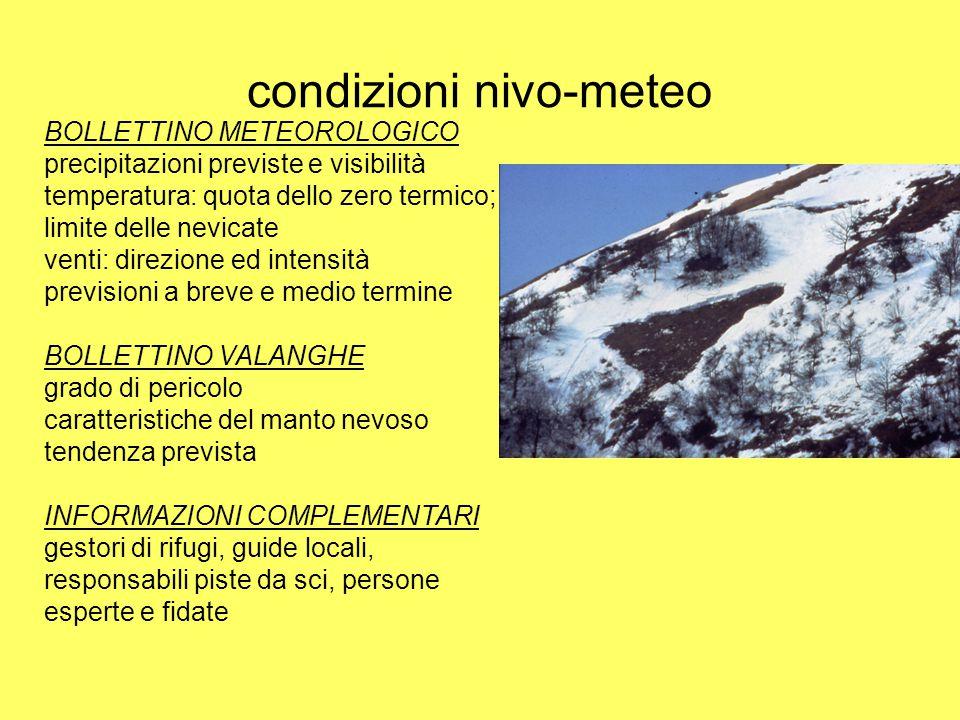 condizioni nivo-meteo