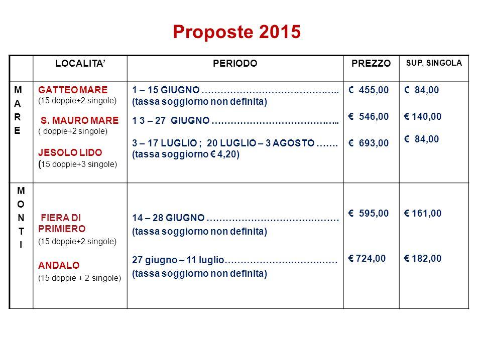 Proposte 2015 LOCALITA' PERIODO PREZZO M A R E GATTEO MARE