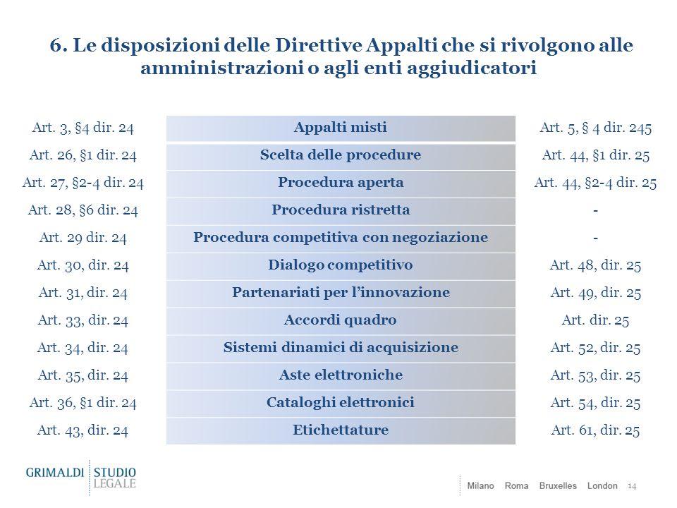 6. Le disposizioni delle Direttive Appalti che si rivolgono alle amministrazioni o agli enti aggiudicatori