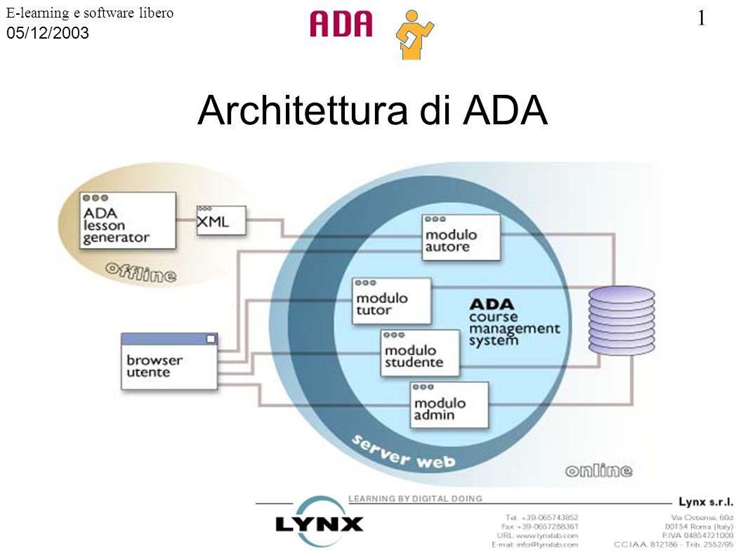 Architettura di ADA