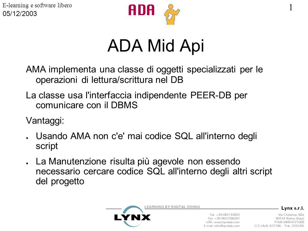 ADA Mid Api AMA implementa una classe di oggetti specializzati per le operazioni di lettura/scrittura nel DB.