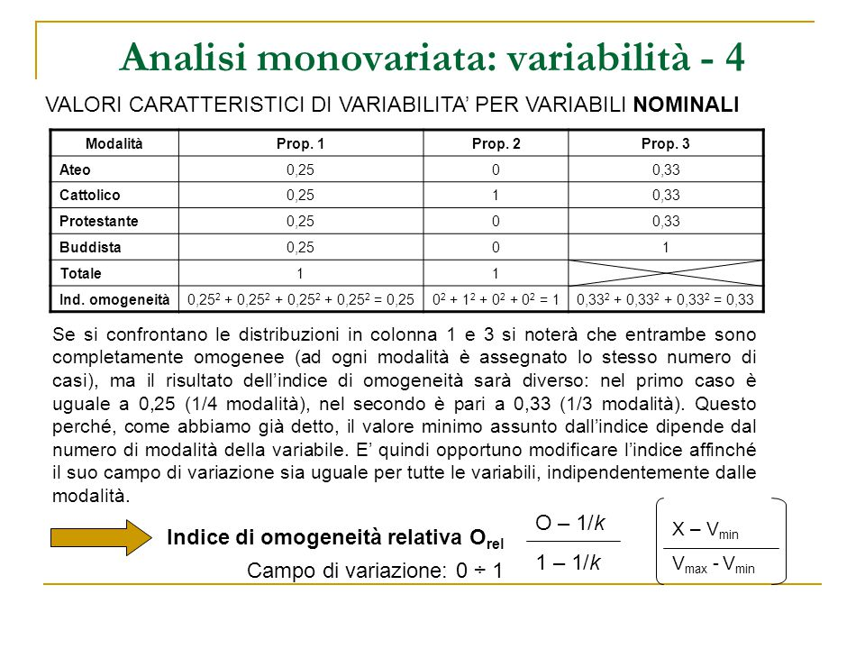 Analisi monovariata: variabilità - 4