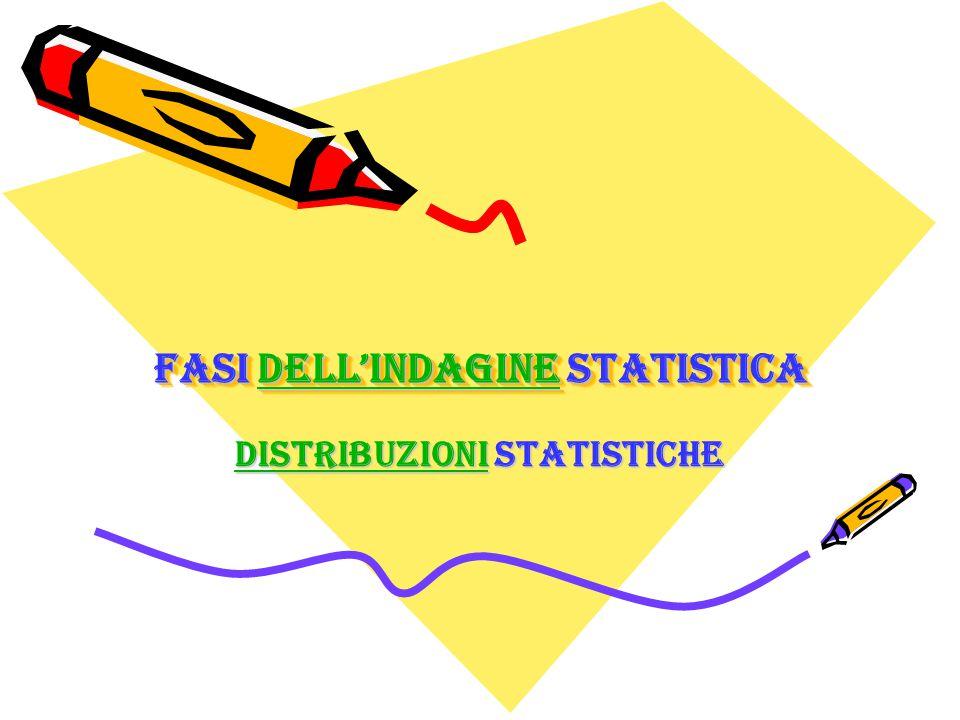 Fasi dell'indagine statistica