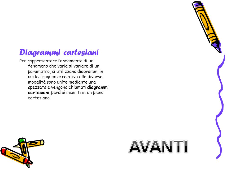 AVANTI Diagrammi cartesiani