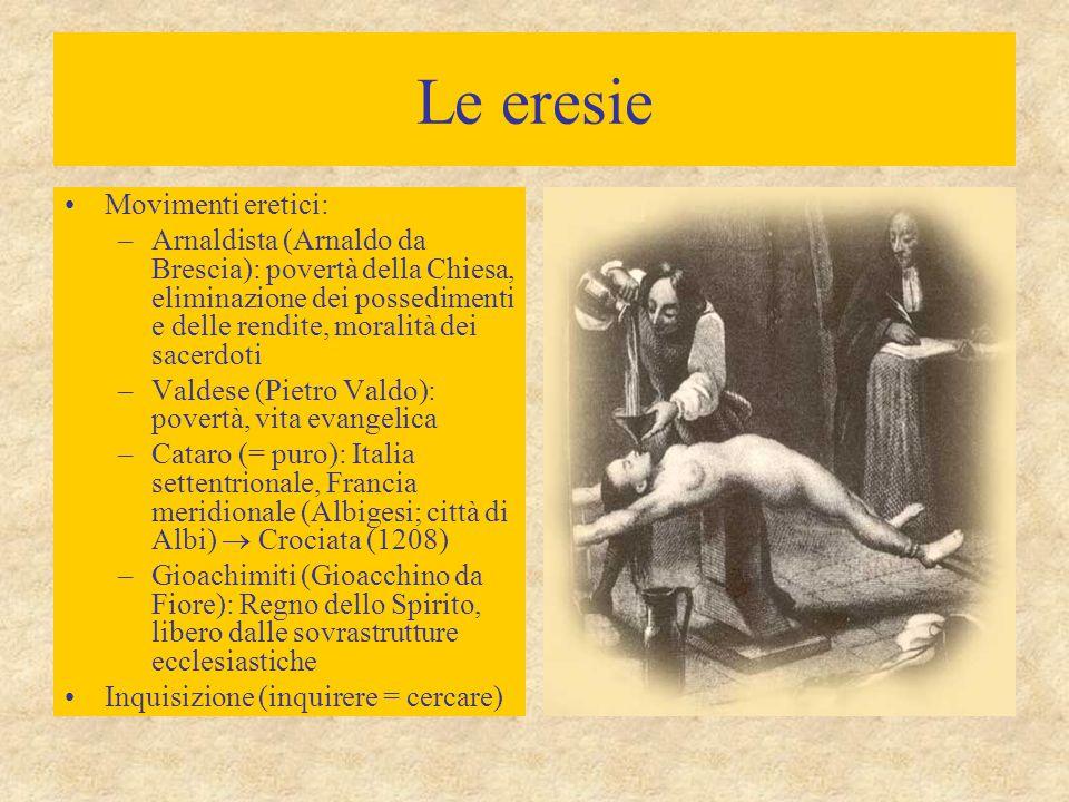 Le eresie Movimenti eretici: