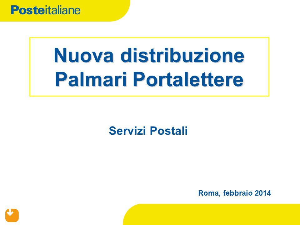 Palmari portalettere: descrizione del kit
