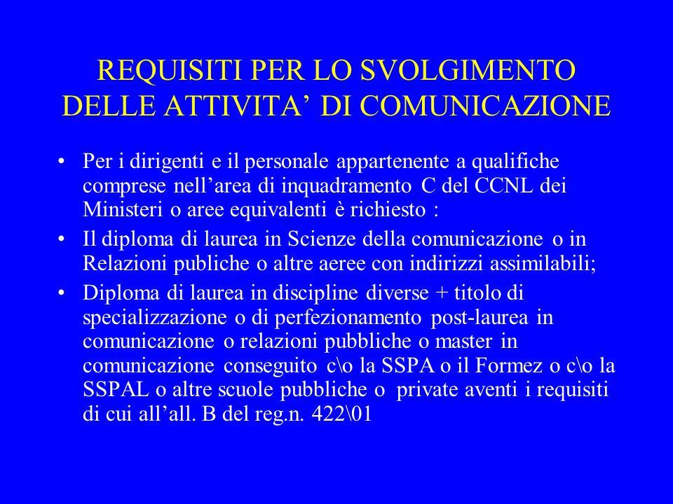 REQUISITI PER LO SVOLGIMENTO DELLE ATTIVITA' DI COMUNICAZIONE