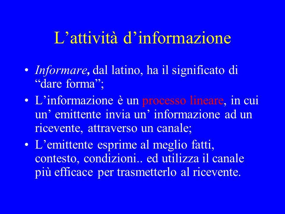 L'attività d'informazione