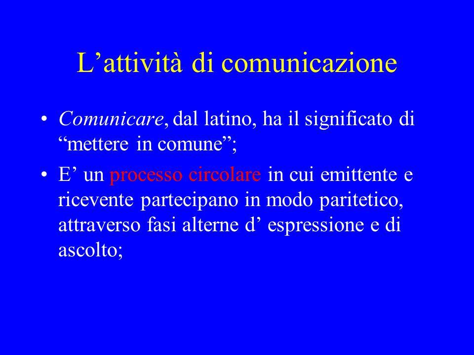 L'attività di comunicazione
