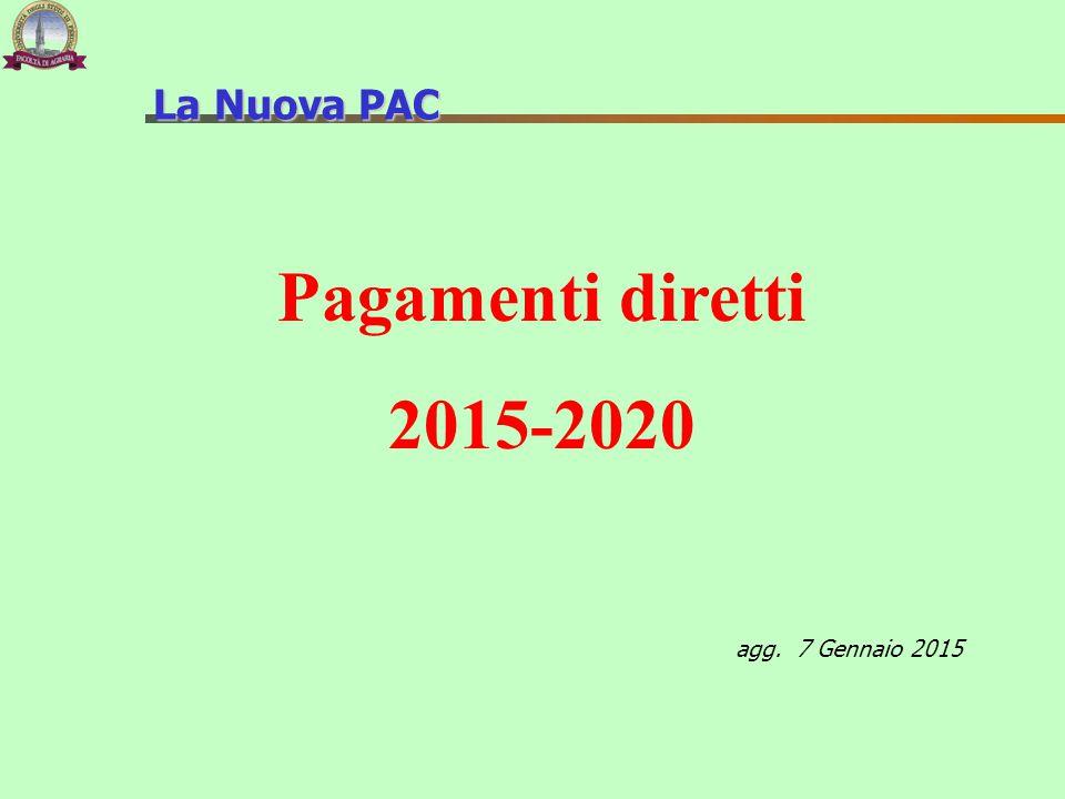 La Nuova PAC agg. 7 Gennaio 2015 Pagamenti diretti 2015-2020