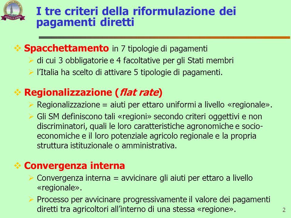 I tre criteri della riformulazione dei pagamenti diretti