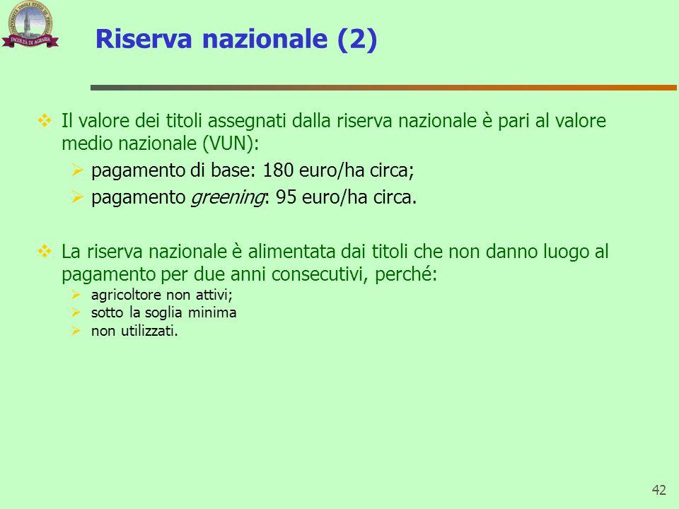 Riserva nazionale (2) Il valore dei titoli assegnati dalla riserva nazionale è pari al valore medio nazionale (VUN):