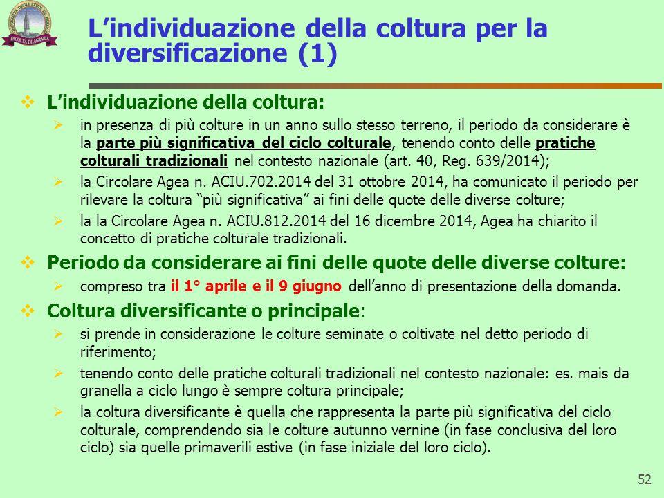 L'individuazione della coltura per la diversificazione (1)
