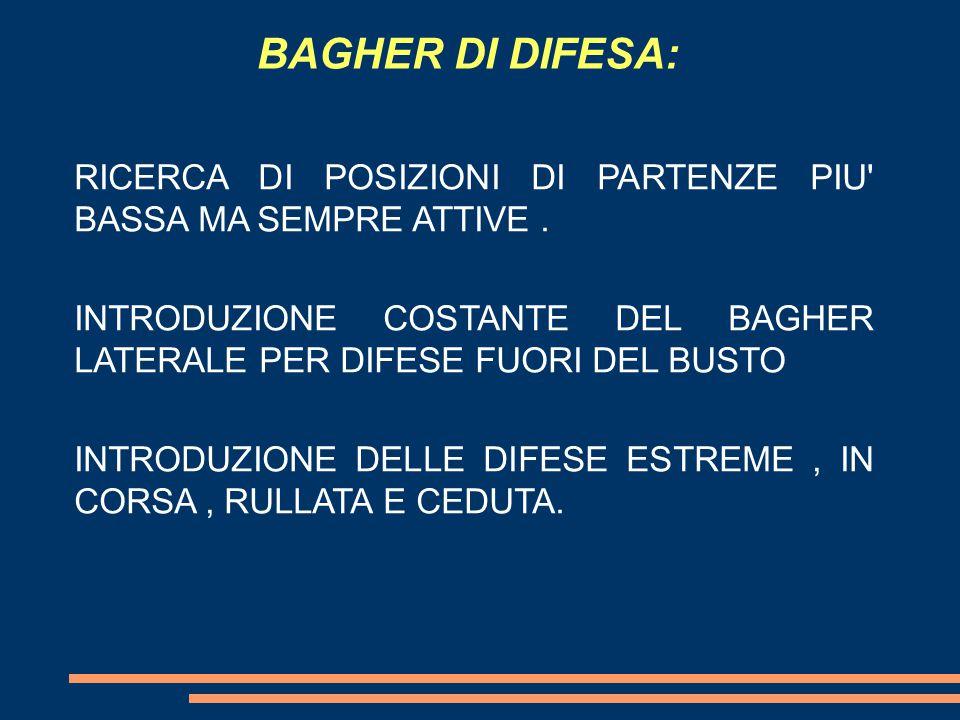 BAGHER DI DIFESA: RICERCA DI POSIZIONI DI PARTENZE PIU BASSA MA SEMPRE ATTIVE .