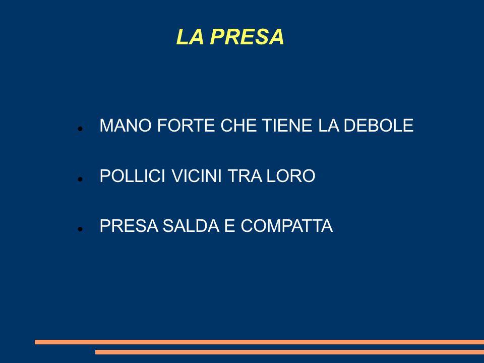 LA PRESA MANO FORTE CHE TIENE LA DEBOLE POLLICI VICINI TRA LORO