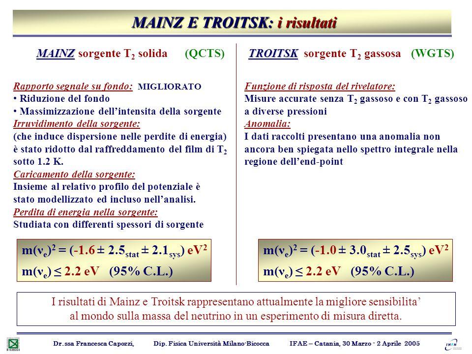 MAINZ E TROITSK: i risultati