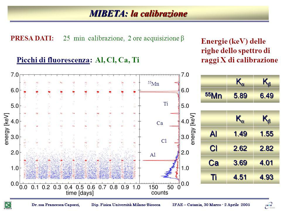 MIBETA: la calibrazione