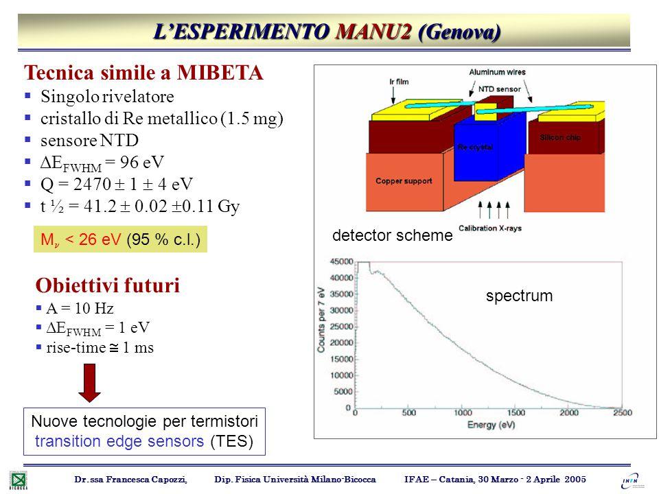 L'ESPERIMENTO MANU2 (Genova)